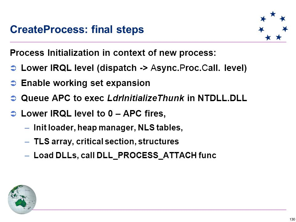 130 CreateProcess: final steps Process Initialization in context of new process:  Lower IRQL level (dispatch -> Async.Proc.Call.