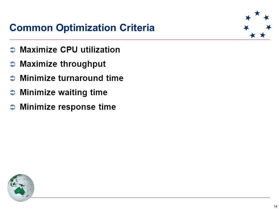 14 Common Optimization Criteria  Maximize CPU utilization  Maximize throughput  Minimize turnaround time  Minimize waiting time  Minimize response time