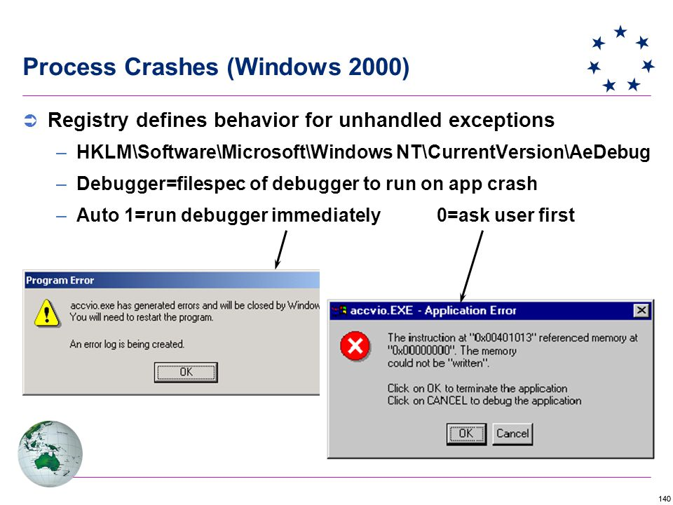 140 Process Crashes (Windows 2000)  Registry defines behavior for unhandled exceptions –HKLM\Software\Microsoft\Windows NT\CurrentVersion\AeDebug –Debugger=filespec of debugger to run on app crash –Auto 1=run debugger immediately 0=ask user first