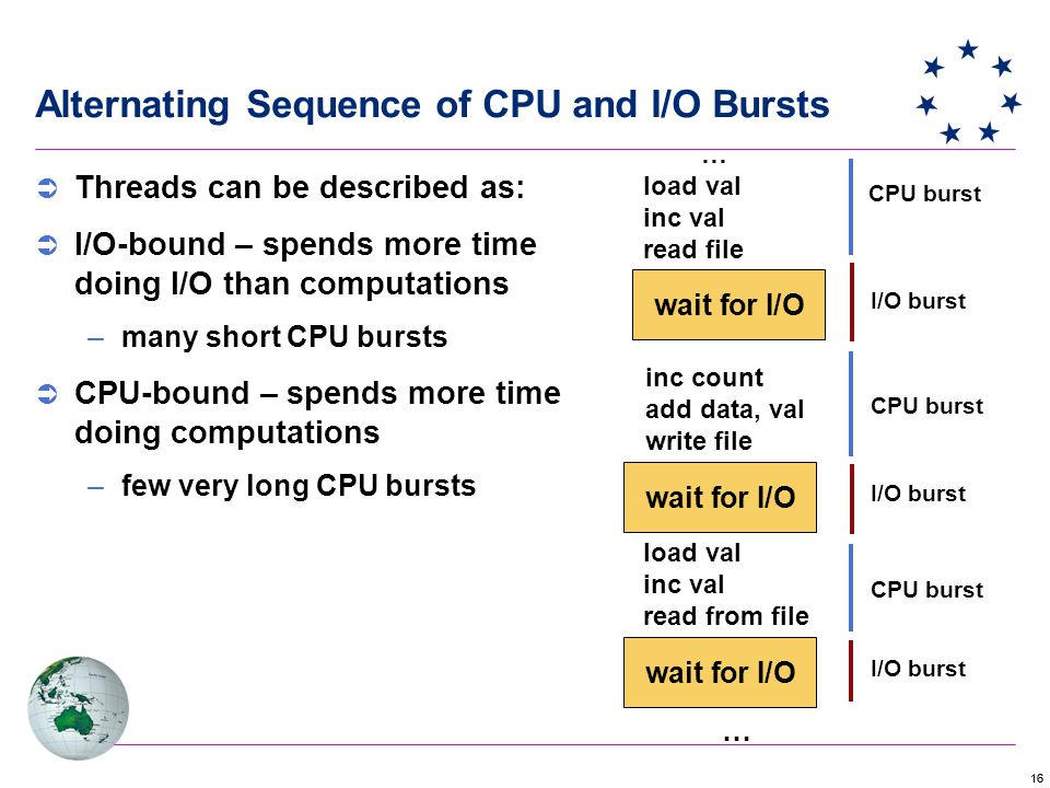 16 Alternating Sequence of CPU and I/O Bursts … load val inc val read file wait for I/O inc count add data, val write file wait for I/O load val inc val read from file wait for I/O … CPU burst I/O burst  Threads can be described as:  I/O-bound – spends more time doing I/O than computations –many short CPU bursts  CPU-bound – spends more time doing computations –few very long CPU bursts