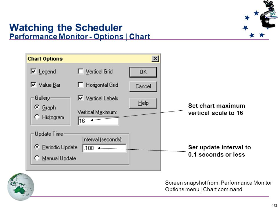 172 Watching the Scheduler Performance Monitor - Options | Chart Screen snapshot from: Performance Monitor Options menu | Chart command Set chart maximum vertical scale to 16 Set update interval to 0.1 seconds or less