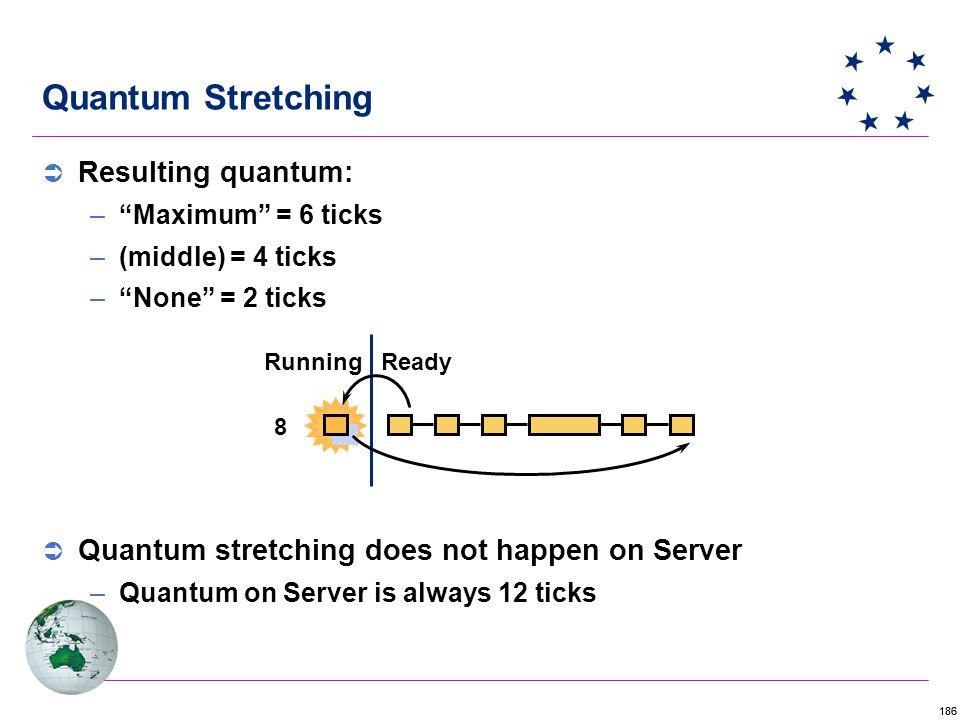 186 Quantum Stretching  Resulting quantum: – Maximum = 6 ticks –(middle) = 4 ticks – None = 2 ticks  Quantum stretching does not happen on Server –Quantum on Server is always 12 ticks 8 Running Ready