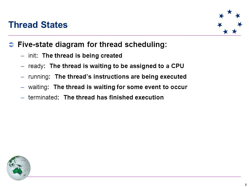 55 Thread States  Five-state diagram for thread scheduling: –init: The thread is being created –ready: The thread is waiting to be assigned to a CPU –running: The thread's instructions are being executed –waiting: The thread is waiting for some event to occur –terminated: The thread has finished execution