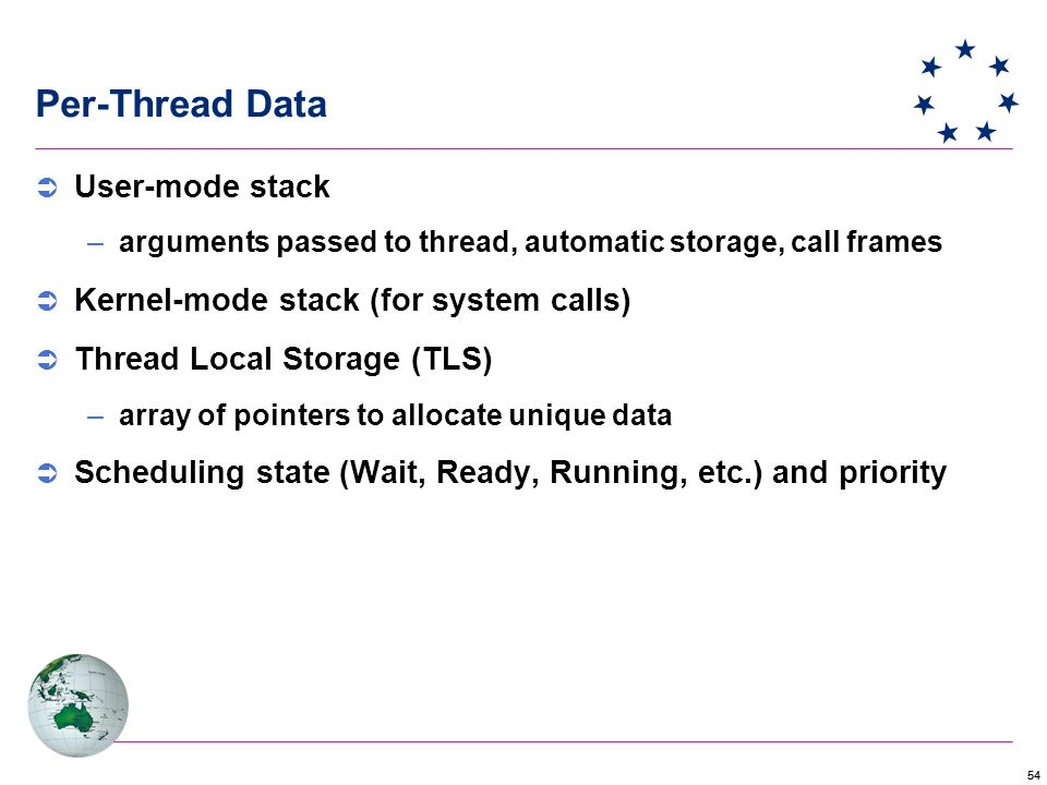 54 Per-Thread Data  User-mode stack –arguments passed to thread, automatic storage, call frames  Kernel-mode stack (for system calls)  Thread Local Storage (TLS) –array of pointers to allocate unique data  Scheduling state (Wait, Ready, Running, etc.) and priority