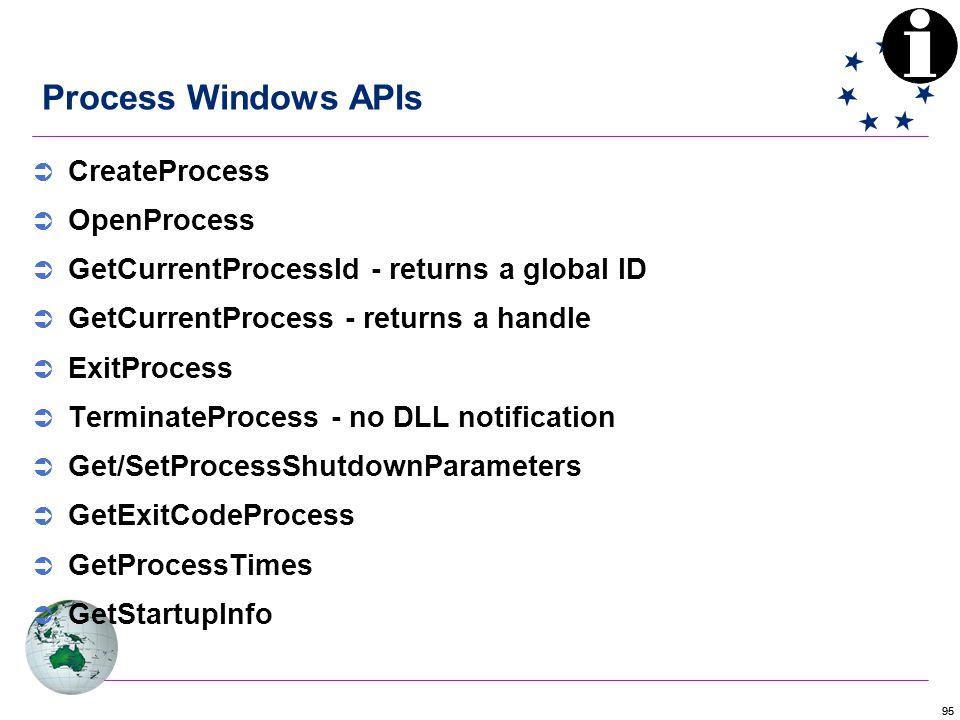 95 Process Windows APIs  CreateProcess  OpenProcess  GetCurrentProcessId - returns a global ID  GetCurrentProcess - returns a handle  ExitProcess  TerminateProcess - no DLL notification  Get/SetProcessShutdownParameters  GetExitCodeProcess  GetProcessTimes  GetStartupInfo