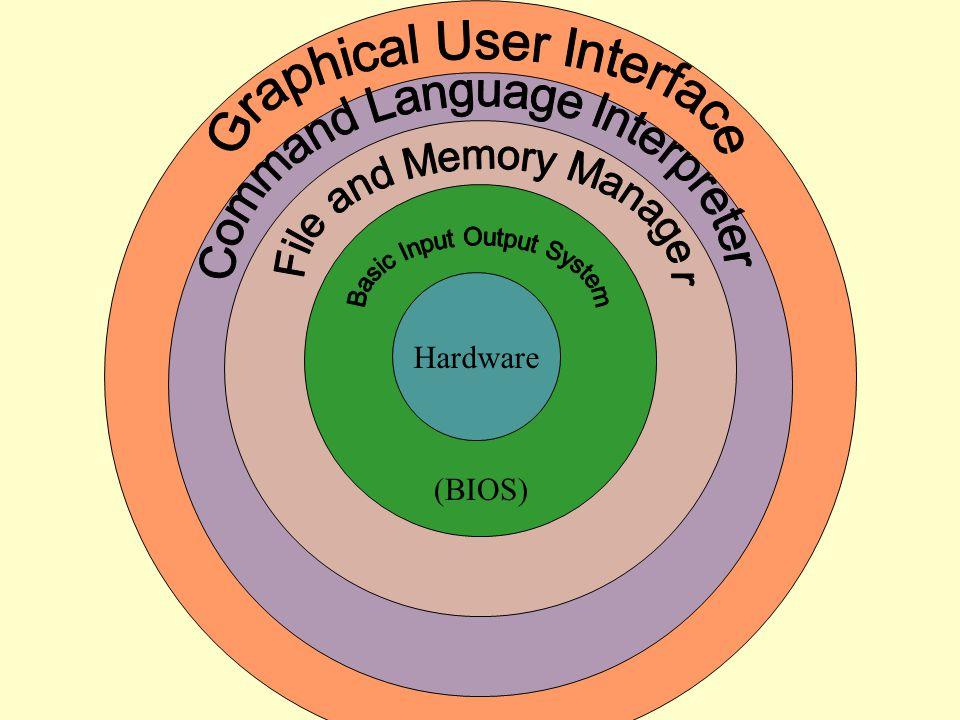 Hardware (BIOS)