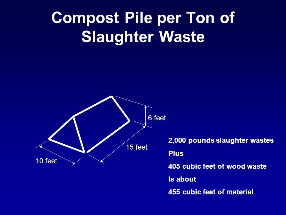 Compost Pile per Ton of Slaughter Waste 6 feet 15 feet 10 feet 2,000 pounds slaughter wastes Plus 405 cubic feet of wood waste Is about 455 cubic feet of material
