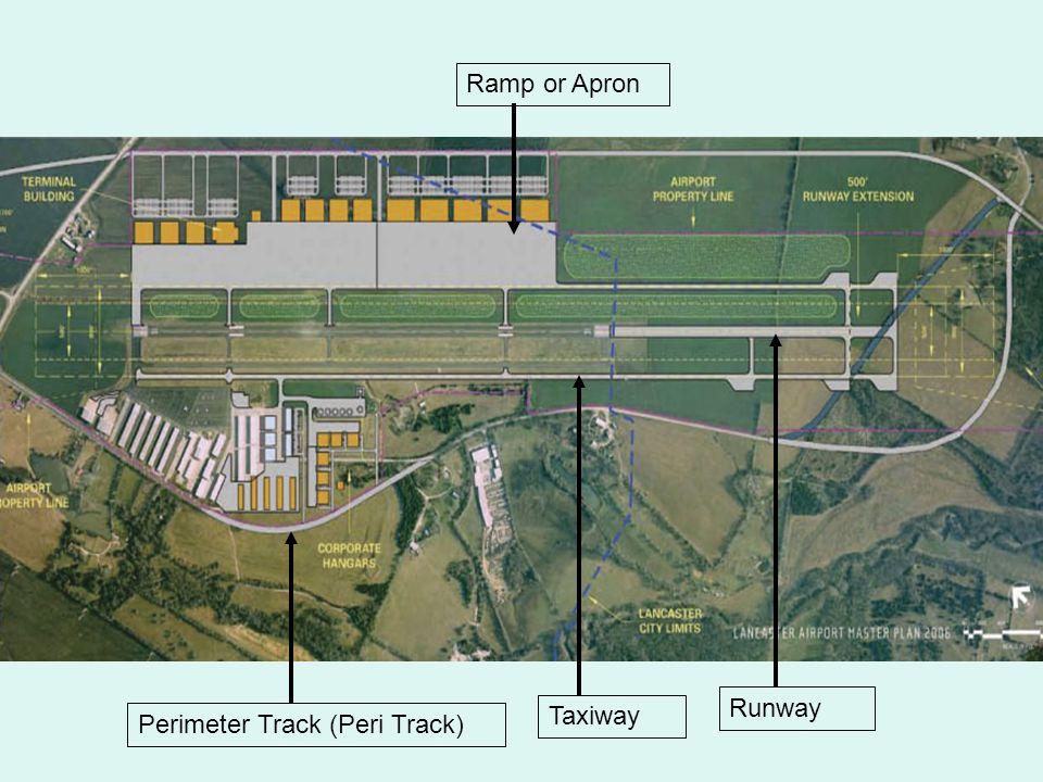 Runway Taxiway Perimeter Track (Peri Track) Ramp or Apron