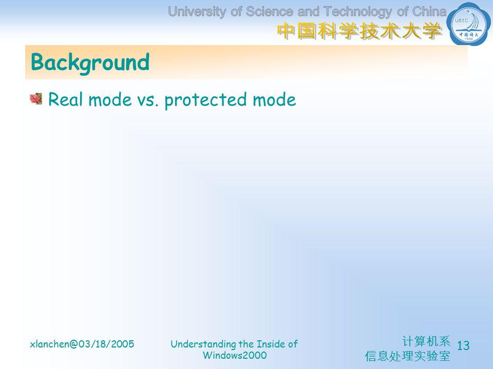 计算机系 信息处理实验室 xlanchen@03/18/2005Understanding the Inside of Windows2000 13 Background Real mode vs.