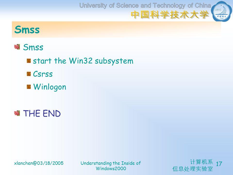 计算机系 信息处理实验室 xlanchen@03/18/2005Understanding the Inside of Windows2000 17 Smss start the Win32 subsystem Csrss Winlogon THE END