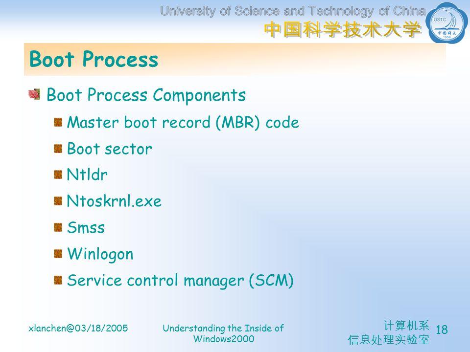 计算机系 信息处理实验室 xlanchen@03/18/2005Understanding the Inside of Windows2000 18 Boot Process Boot Process Components Master boot record (MBR) code Boot sector Ntldr Ntoskrnl.exe Smss Winlogon Service control manager (SCM)
