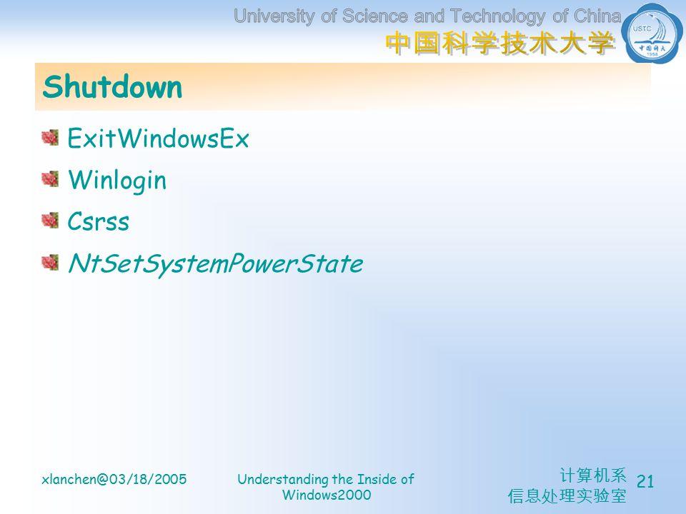 计算机系 信息处理实验室 xlanchen@03/18/2005Understanding the Inside of Windows2000 21 Shutdown ExitWindowsEx Winlogin Csrss NtSetSystemPowerState