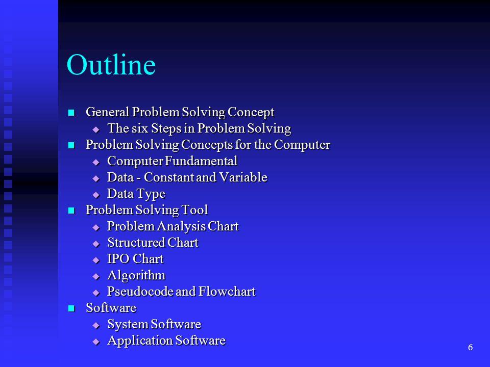 6 Outline General Problem Solving Concept General Problem Solving Concept  The six Steps in Problem Solving Problem Solving Concepts for the Computer