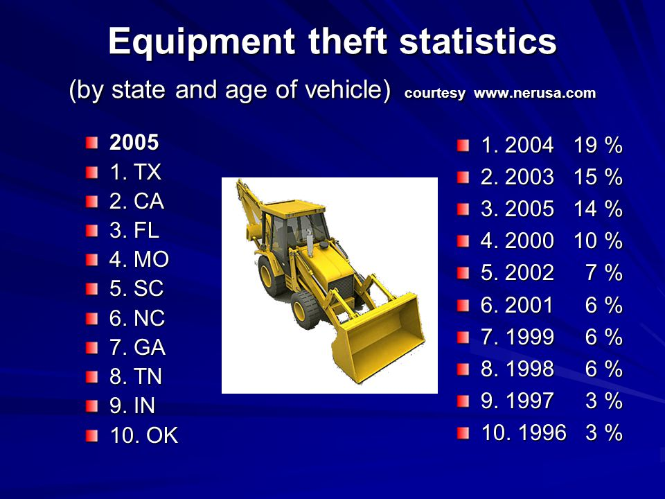 Equipment theft statistics (by state and age of vehicle) courtesy www.nerusa.com 2005 1.