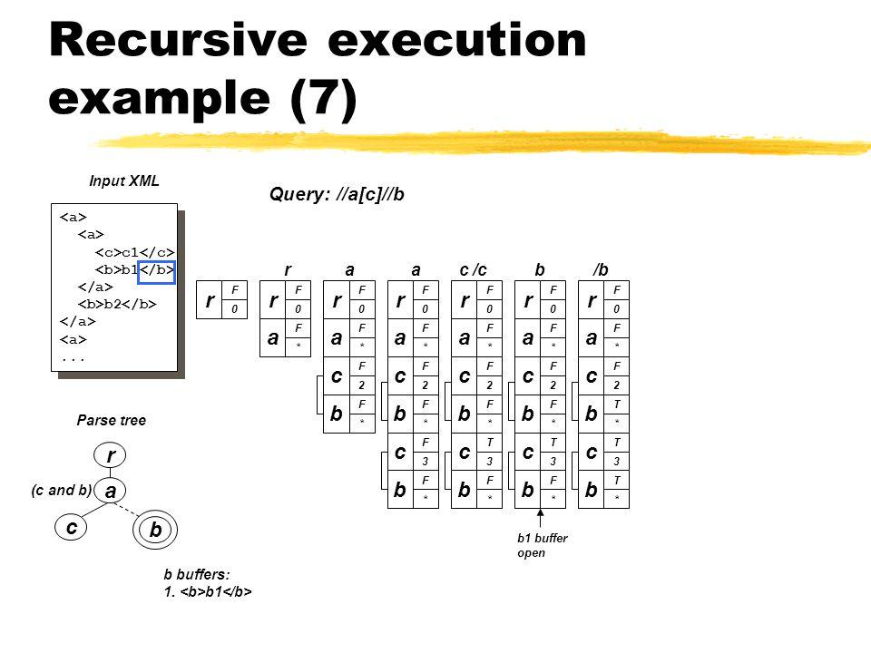 Recursive execution example (7) a c b (c and b) Parse tree r c1 b1 b2...