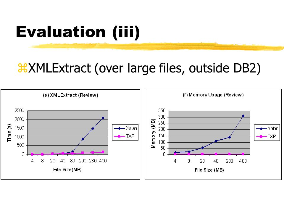 Evaluation (iii) zXMLExtract (over large files, outside DB2)