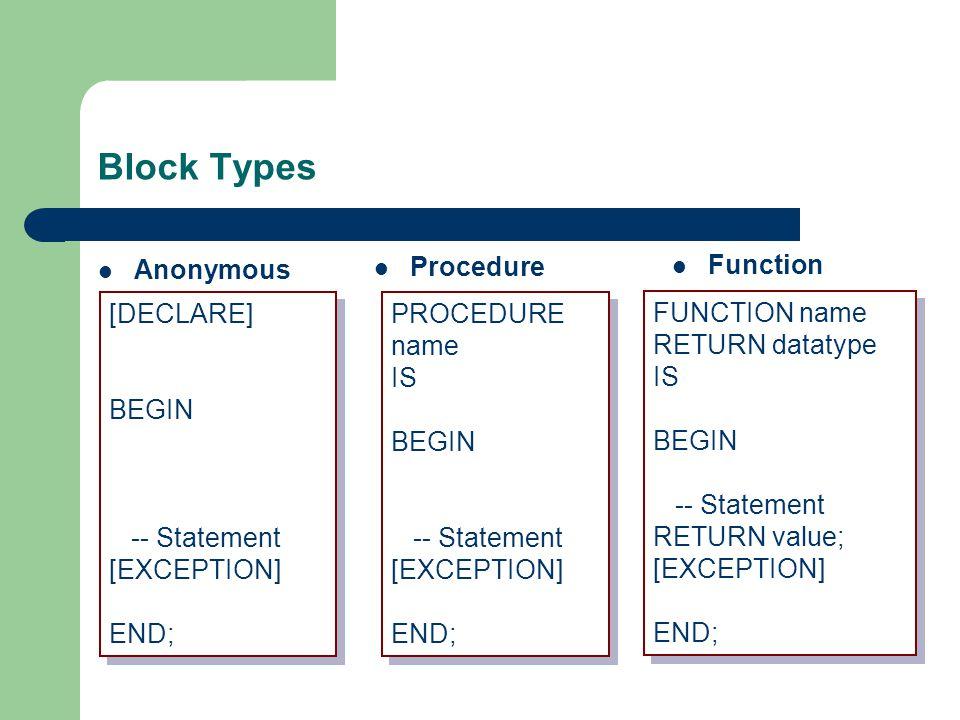 Block Types Anonymous Procedure [DECLARE] BEGIN -- Statement [EXCEPTION] END; [DECLARE] BEGIN -- Statement [EXCEPTION] END; PROCEDURE name IS BEGIN -- Statement [EXCEPTION] END; PROCEDURE name IS BEGIN -- Statement [EXCEPTION] END; Function FUNCTION name RETURN datatype IS BEGIN -- Statement RETURN value; [EXCEPTION] END; FUNCTION name RETURN datatype IS BEGIN -- Statement RETURN value; [EXCEPTION] END;