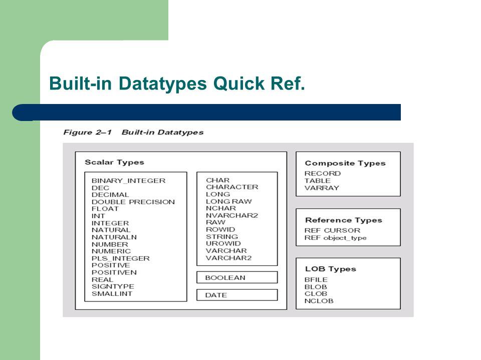 Built-in Datatypes Quick Ref.