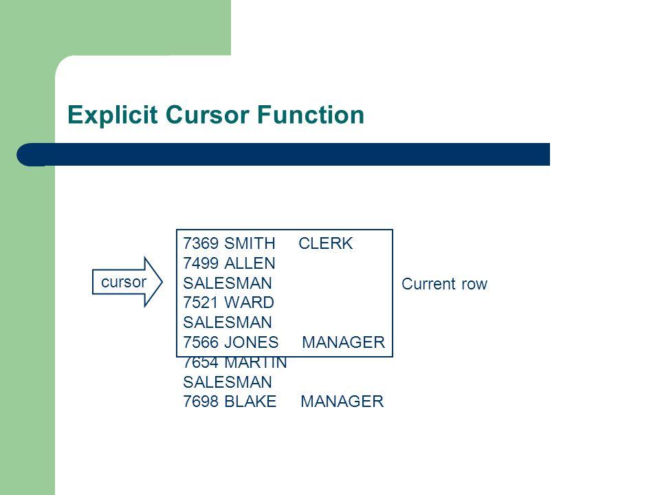 Explicit Cursor Function 7369 SMITH CLERK 7499 ALLEN SALESMAN 7521 WARD SALESMAN 7566 JONES MANAGER 7654 MARTIN SALESMAN 7698 BLAKE MANAGER cursor Current row