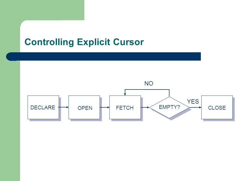 Controlling Explicit Cursor DECLARE FETCHCLOSE OPEN EMPTY NO YES