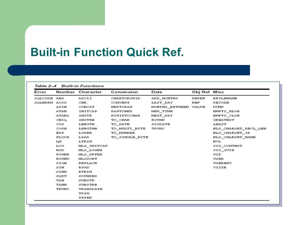 Built-in Function Quick Ref.