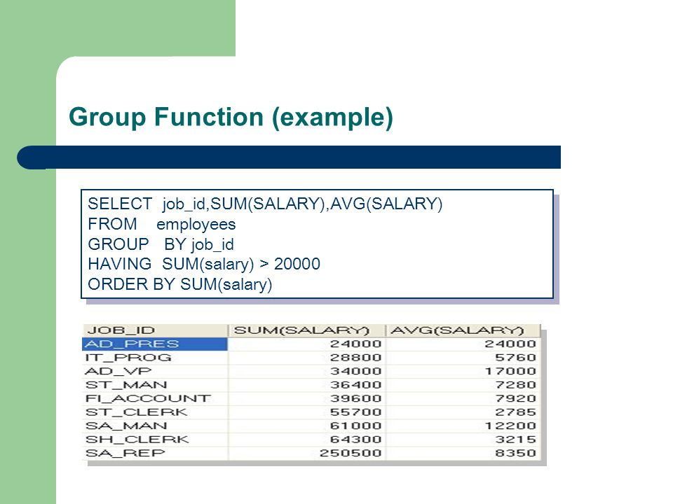 Group Function (example) SELECT job_id,SUM(SALARY),AVG(SALARY) FROM employees GROUP BY job_id HAVING SUM(salary) > 20000 ORDER BY SUM(salary) SELECT job_id,SUM(SALARY),AVG(SALARY) FROM employees GROUP BY job_id HAVING SUM(salary) > 20000 ORDER BY SUM(salary)