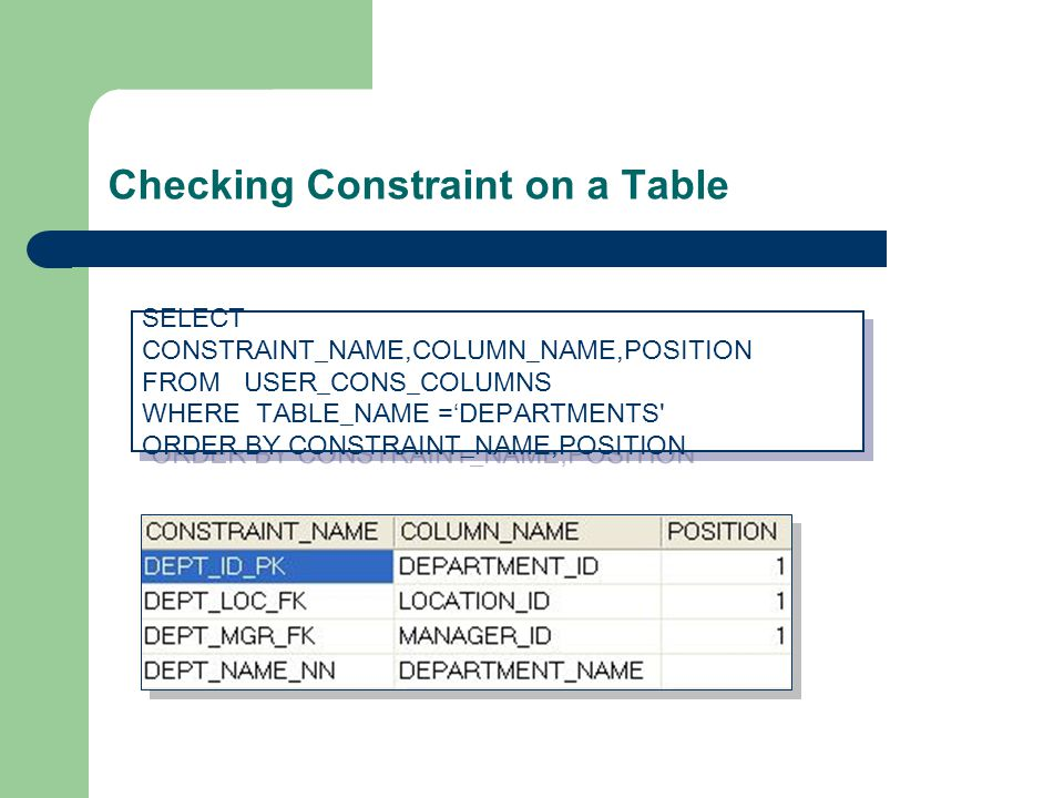 Checking Constraint on a Table SELECT CONSTRAINT_NAME,COLUMN_NAME,POSITION FROM USER_CONS_COLUMNS WHERE TABLE_NAME ='DEPARTMENTS ORDER BY CONSTRAINT_NAME,POSITION SELECT CONSTRAINT_NAME,COLUMN_NAME,POSITION FROM USER_CONS_COLUMNS WHERE TABLE_NAME ='DEPARTMENTS ORDER BY CONSTRAINT_NAME,POSITION
