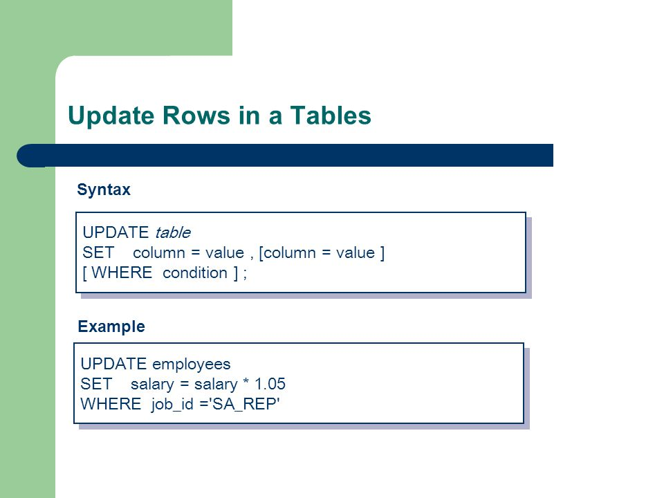 Update Rows in a Tables UPDATE employees SET salary = salary * 1.05 WHERE job_id = SA_REP UPDATE employees SET salary = salary * 1.05 WHERE job_id = SA_REP Example UPDATE table SET column = value, [column = value ] [ WHERE condition ] ; UPDATE table SET column = value, [column = value ] [ WHERE condition ] ; Syntax