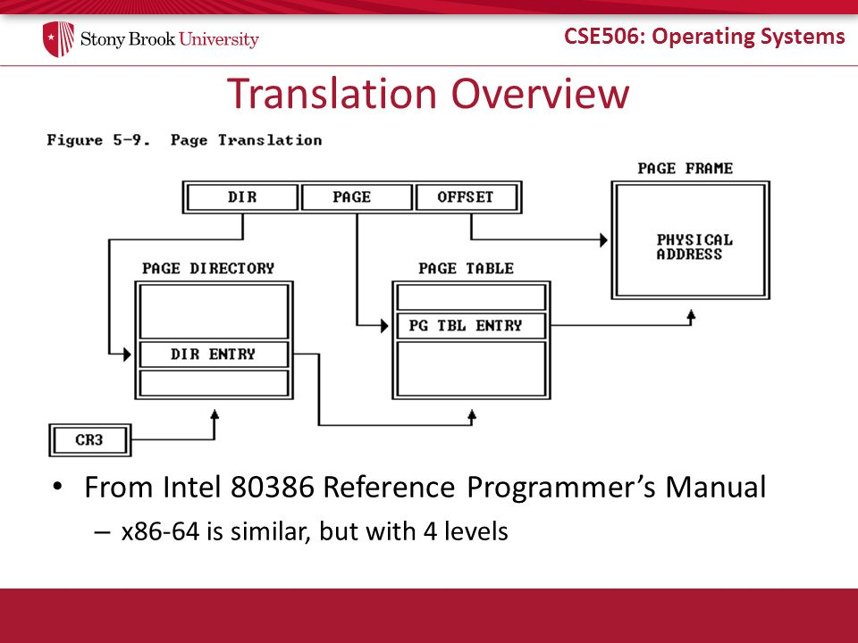 CSE506: Operating Systems Translation Overview From Intel 80386 Reference Programmer's Manual – x86-64 is similar, but with 4 levels