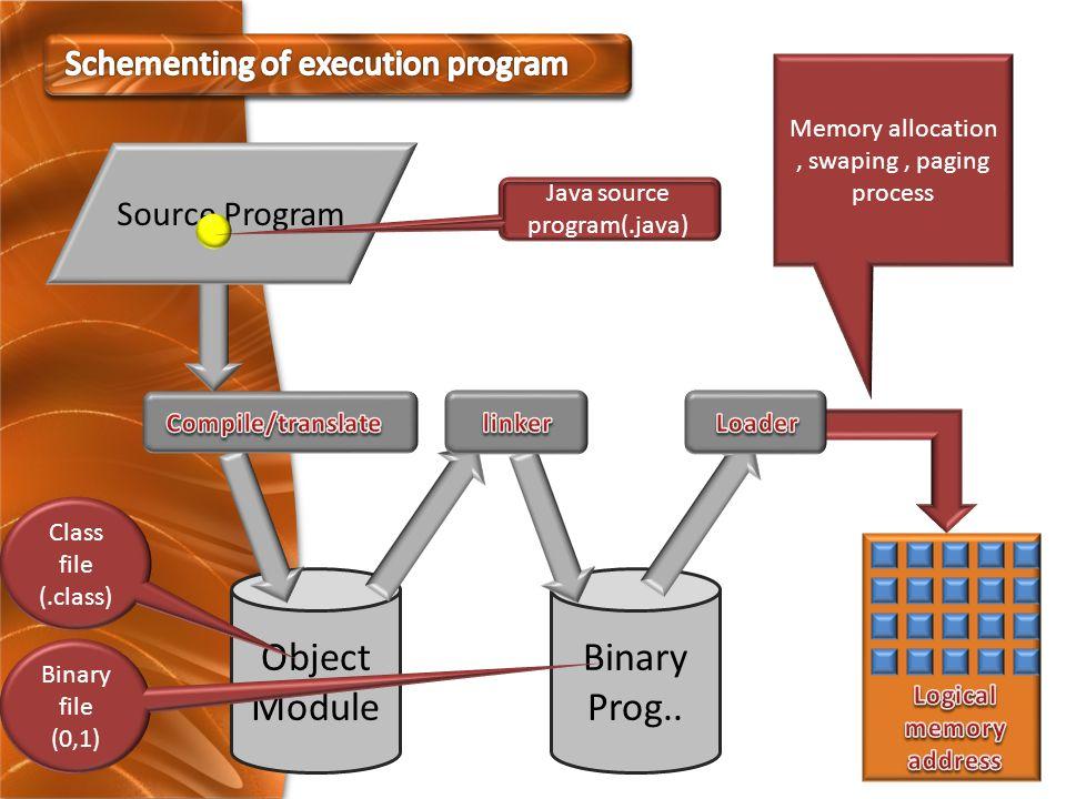 Object Module Binary Prog..