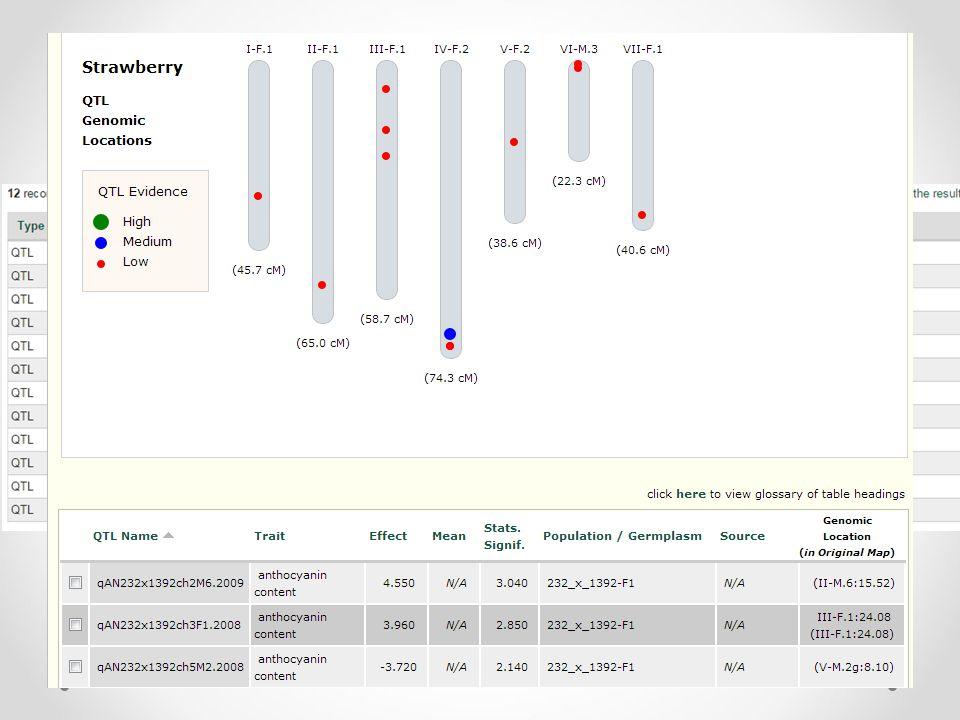 Genetic Module (QTL/MTL Search)