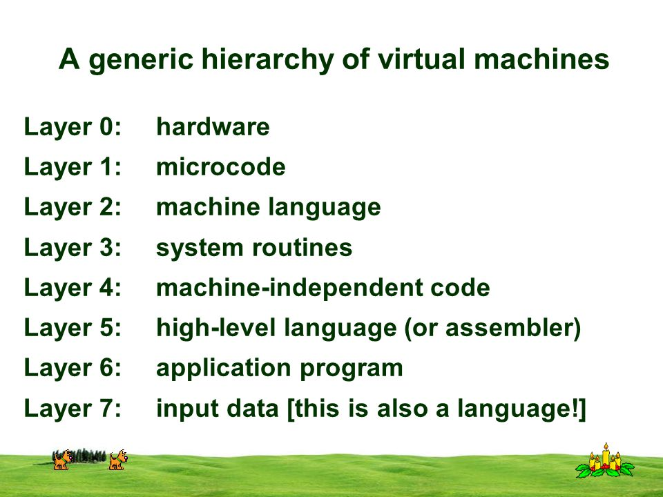 CSI 3125, Preliminaries, page 20 A generic hierarchy of virtual machines Layer 0:hardware Layer 1:microcode Layer 2:machine language Layer 3:system routines Layer 4:machine-independent code Layer 5:high-level language (or assembler) Layer 6:application program Layer 7:input data [this is also a language!]