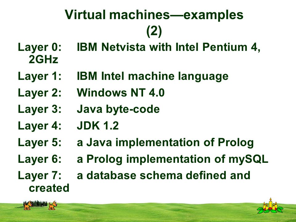 CSI 3125, Preliminaries, page 22 Virtual machines—examples (2) Layer 0:IBM Netvista with Intel Pentium 4, 2GHz Layer 1:IBM Intel machine language Layer 2:Windows NT 4.0 Layer 3:Java byte-code Layer 4:JDK 1.2 Layer 5:a Java implementation of Prolog Layer 6:a Prolog implementation of mySQL Layer 7:a database schema defined and created Layer 8:records for insertion into the database
