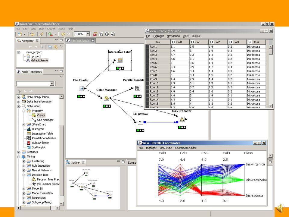 Node Model Java, Dr. Giuseppe Di Fatta, 2007-201333