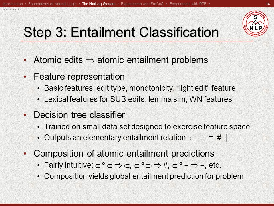 14 Step 3: Entailment Classification Atomic edits  atomic entailment problems Feature representation Basic features: edit type, monotonicity, light edit feature Lexical features for SUB edits: lemma sim, WN features Decision tree classifier Trained on small data set designed to exercise feature space Outputs an elementary entailment relation:   = # | Composition of atomic entailment predictions Fairly intuitive:  º   ,  º   #,  º =  =, etc.