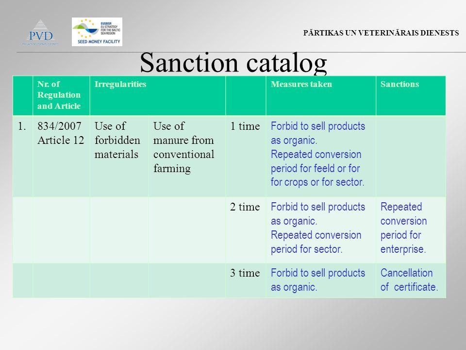 PĀRTIKAS UN VETERINĀRAIS DIENESTS Sanction catalog Nr.