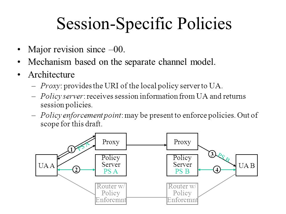 Major revision since –00. Mechanism based on the separate channel model.