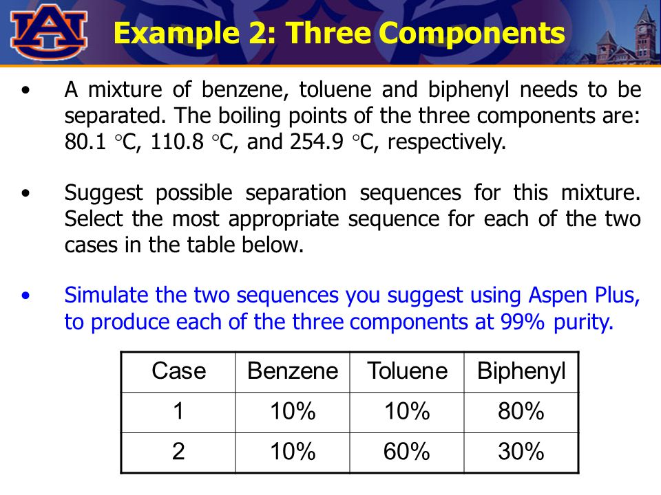 Example 2: Three Components A mixture of benzene, toluene and biphenyl needs to be separated.
