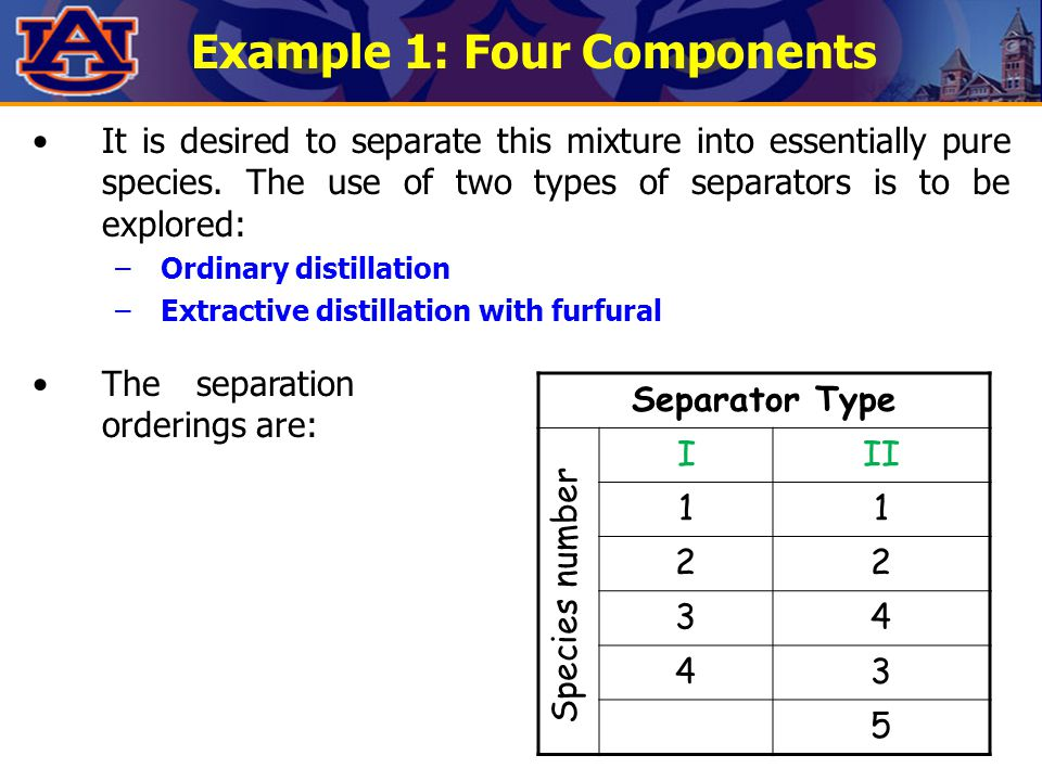 Example 1: Four Components It is desired to separate this mixture into essentially pure species.