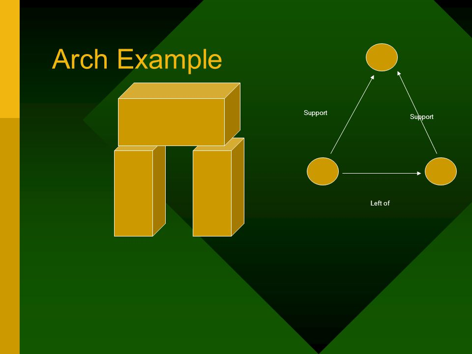 Arch Example Support Left of