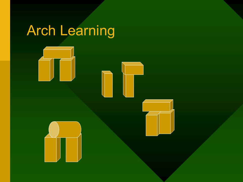 Arch Learning