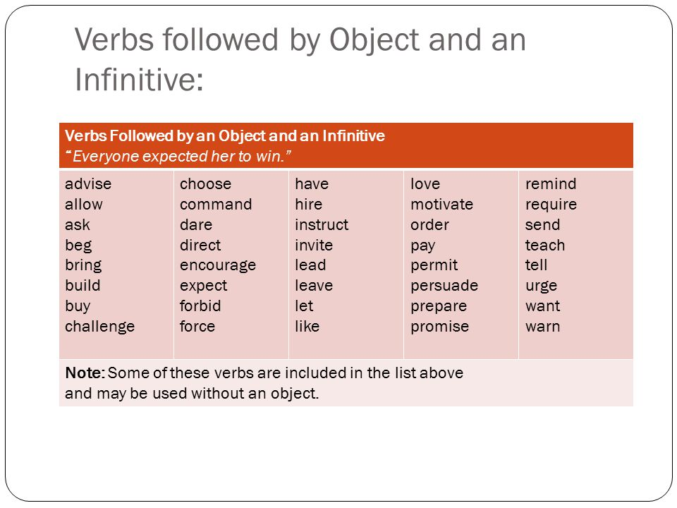 Verbs followed by Object and an Infinitive: Verbs Followed by an Object and an Infinitive Everyone expected her to win. advise allow ask beg bring build buy challenge choose command dare direct encourage expect forbid force have hire instruct invite lead leave let like love motivate order pay permit persuade prepare promise remind require send teach tell urge want warn Note: Some of these verbs are included in the list above and may be used without an object.