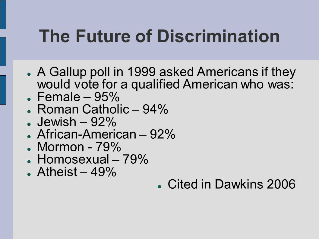 The Future of Discrimination A Gallup poll in 1999 asked Americans if they would vote for a qualified American who was: Female – 95% Roman Catholic – 94% Jewish – 92% African-American – 92% Mormon - 79% Homosexual – 79% Atheist – 49% Cited in Dawkins 2006