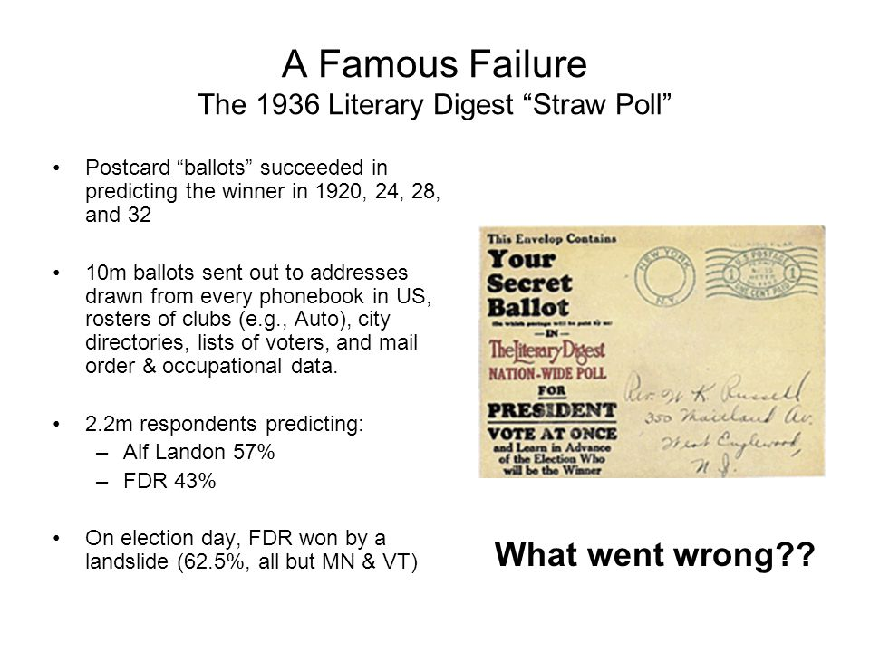 A Famous Failure The 1936 Literary Digest Straw Poll Postcard ballots succeeded in predicting the winner in 1920, 24, 28, and 32 10m ballots sent out to addresses drawn from every phonebook in US, rosters of clubs (e.g., Auto), city directories, lists of voters, and mail order & occupational data.