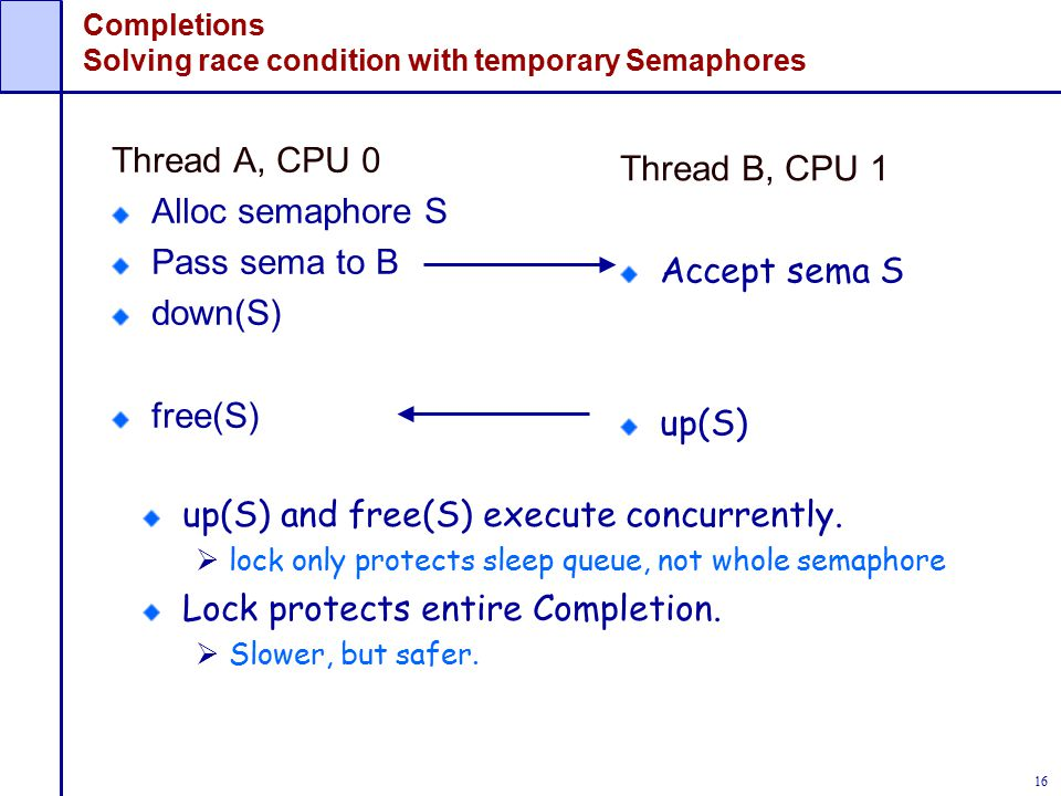16 Completions Solving race condition with temporary Semaphores Thread A, CPU 0 Alloc semaphore S Pass sema to B down(S) free(S) Thread B, CPU 1 Accept sema S up(S) up(S) and free(S) execute concurrently.