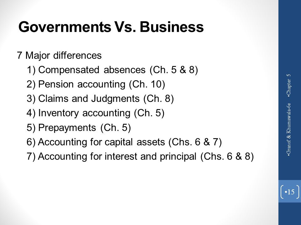 Governments Vs. Business 7 Major differences 1) Compensated absences (Ch. 5 & 8) 2) Pension accounting (Ch. 10) 3) Claims and Judgments (Ch. 8) 4) Inv