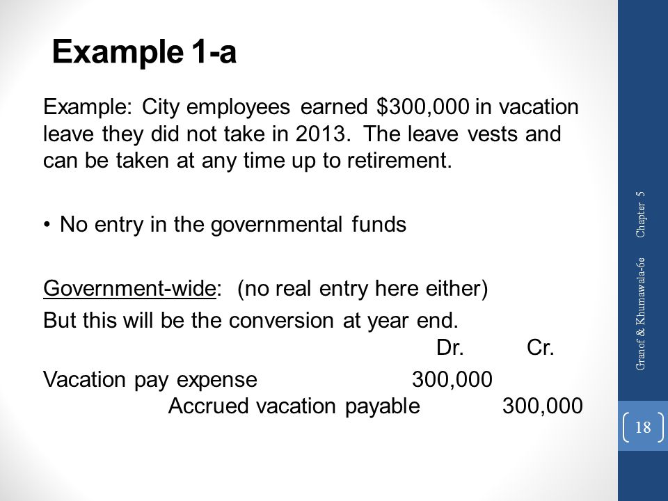 Example 1-a Example: City employees earned $300,000 in vacation leave they did not take in 2013. The leave vests and can be taken at any time up to re