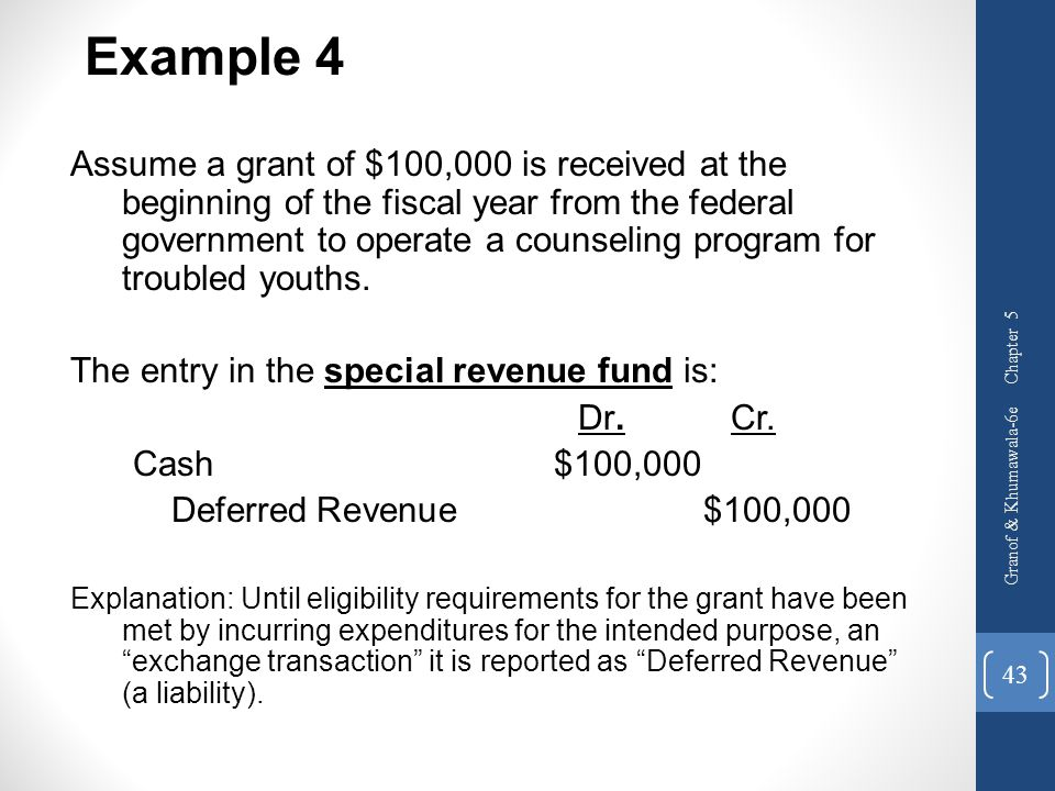 Assume a grant of $100,000 is received at the beginning of the fiscal year from the federal government to operate a counseling program for troubled yo
