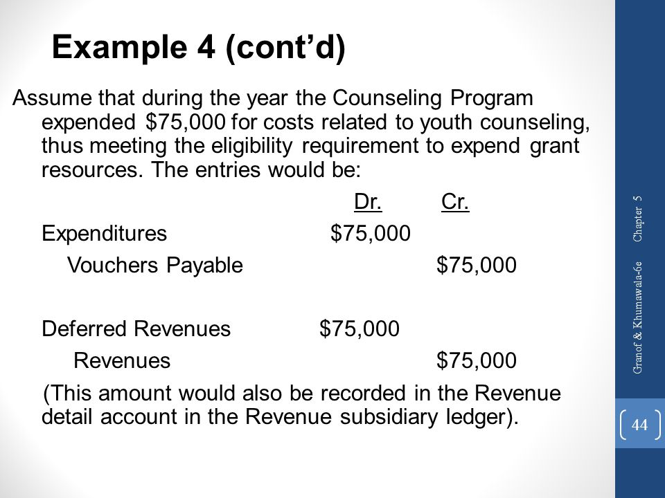 Assume that during the year the Counseling Program expended $75,000 for costs related to youth counseling, thus meeting the eligibility requirement to