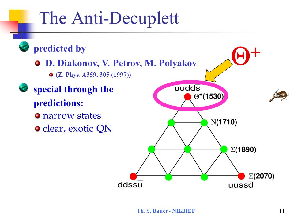 Th. S. Bauer - NIKHEF 11 The Anti-Decuplett   predicted by D.
